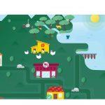 Nyt digitalt univers skal lære skoleelever om mad, miljø og klima